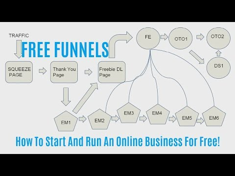 Free Funnels Review Bonus – How To Start And Run An Online Business For Free