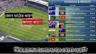Download Video বিশ্বকাপে বাংলাদেশের খেলা কবে আর কোন মাঠে / cricket world cup 2019 bd fixture / Tigers studio MP3 3GP MP4