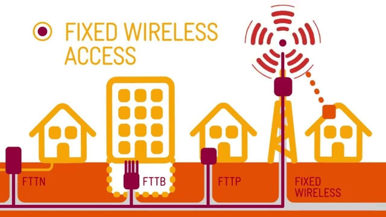Antenna Tv Wiring Diagram Build A Bigger Broadband Business On The Nbn Fttn Fttb