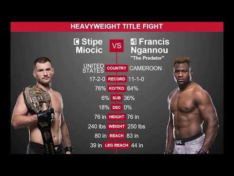 UFC 220: Miocic vs N'Gannou Predictions (Main Card)