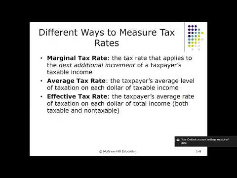 Taxation of Individuals