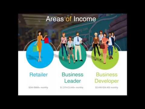 Forever Living Australia Business Presentation 2017