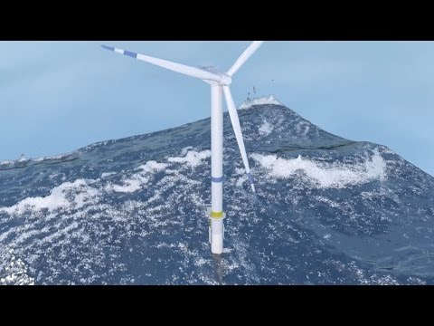 Wind Turbine Open Sea Simulation (Offshore wind power)