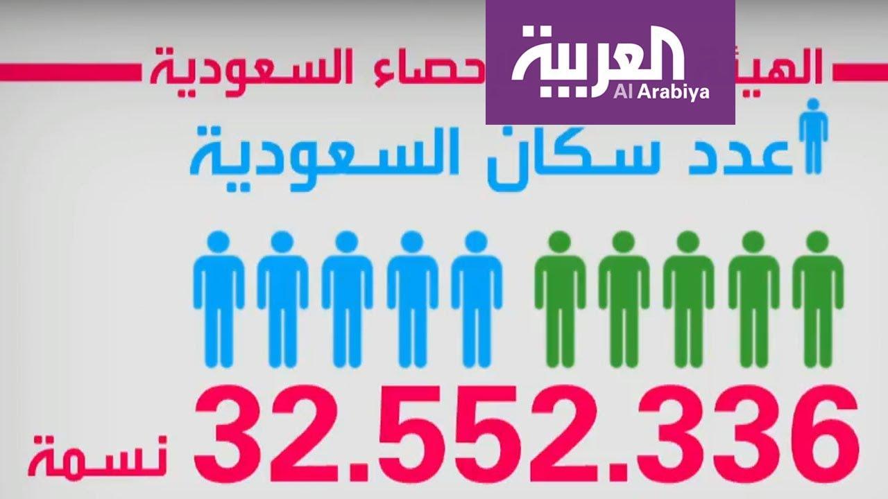 تفاعلكم عدد السعوديين والمقيمين في إحصائية جديدة Youtube