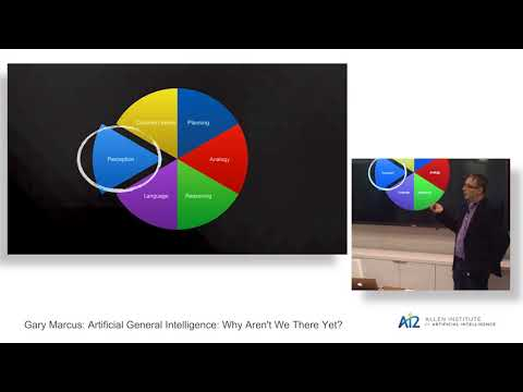 Gary Marcus  - Artificial General Intelligence: Why Aren't We There Yet?