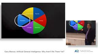 Gary Marcus  - Artificial General Intelligence: Why Aren