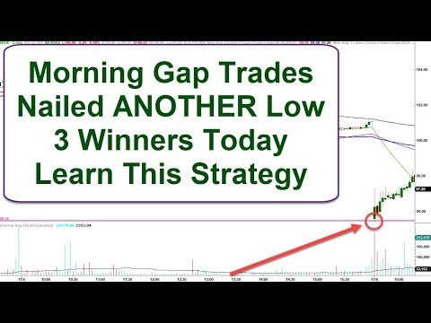 How day traders work the morning gaps