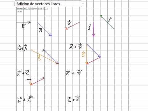 9bb907b15020c suma de vectores libres - YouTube