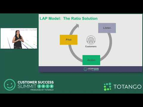 Architecting Effortless Customer Experiences - Customer Success Summit 2018