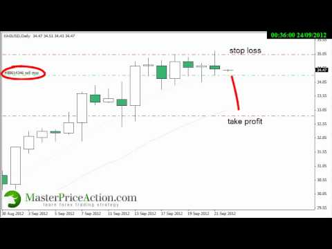 What is 1.1 atr in pips forex