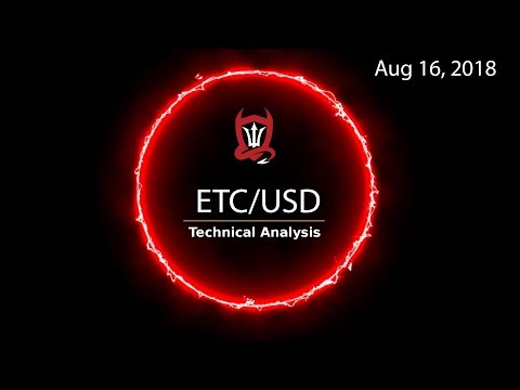 Ethereum ClassicTechnical Analysis (ETC/USD) : It's Complicated...  [08/16/2018]