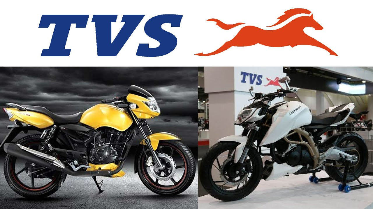 tvs motor company Tvs motor company  online evaluation system: you are not logged in ().