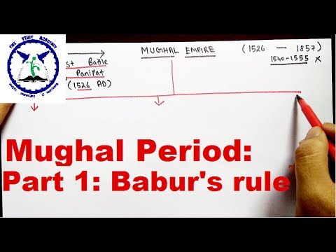 Mughal Empire history in hindi: Part 1 | Introduction of Babur's rule | by The Vedic Academy
