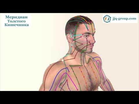 Постоянная сухость во рту – причины какой болезни, лечение