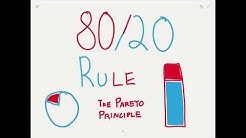 80/20 Rule: A Useful Guide for UI Design