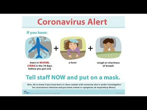 Coronavirus Presentation (COVID-19)