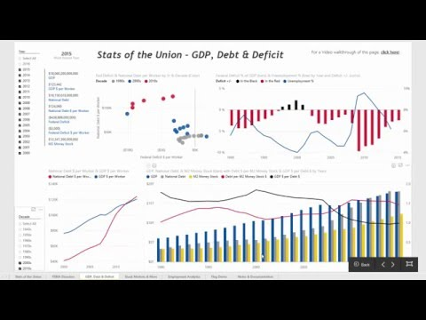 Analyze and Compare GDP, Federal Deficit & Debt Data with Power BI