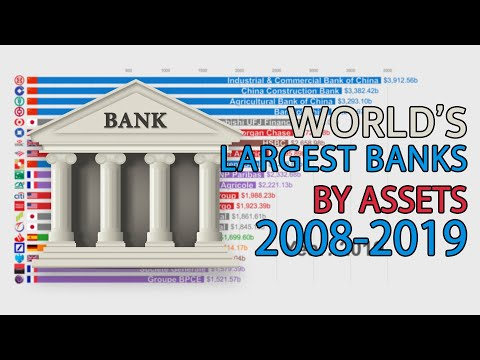 20 largest banks in the world by assets for 2008-2019