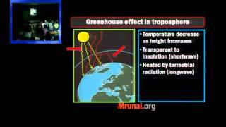 G6/P1: Climatology-Atmosphere structure, Aurora