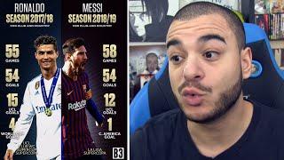 Ah quand même. (Messi 2019 / Ronaldo 2018)
