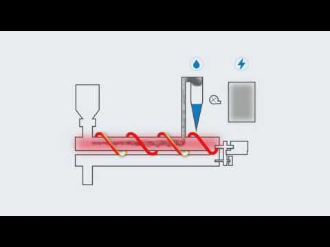Energy INC   Electromagnetic Induction Waste to Energy