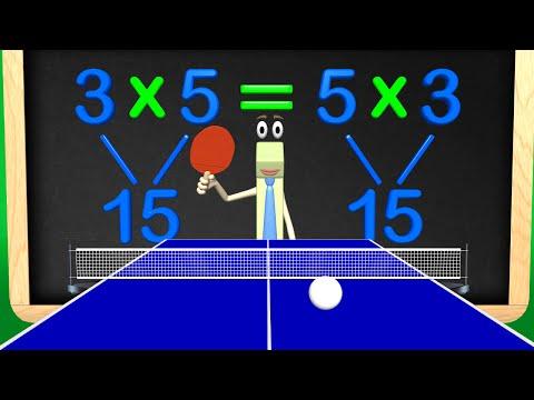 Multiplication Math Ping Pong - Commutative Property Math Videos