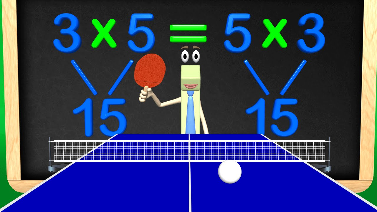 Multiplication Math Ping Pong – Commutative Property Math Videos