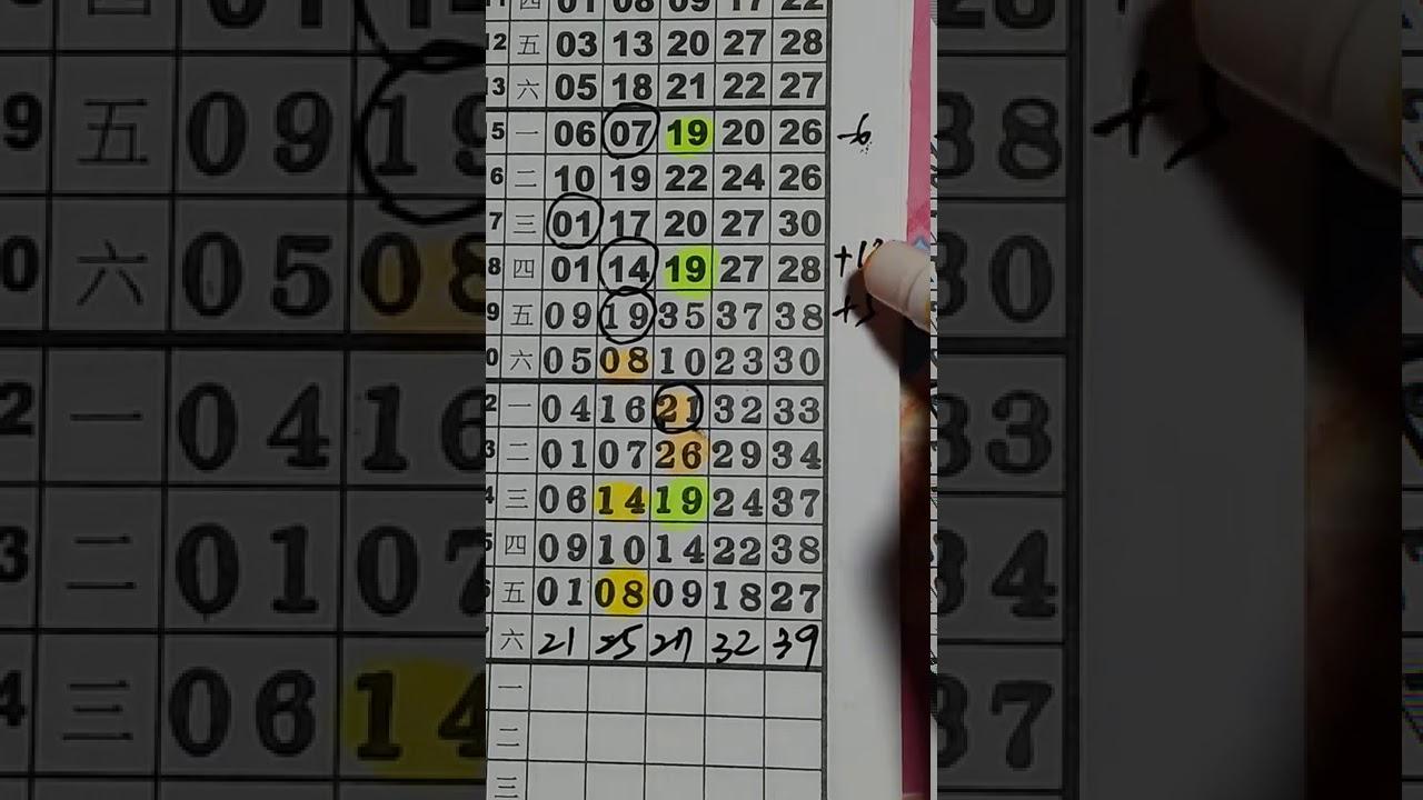 2O21、3月1日第二版、僅供公益彩券討論分析。嚴禁一切賭博行為。