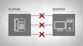 Microsoft and Polycom Unified Communications Solutions Part 1