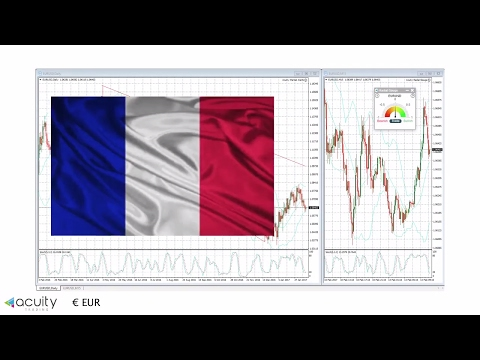 News Sentiment Look at the Euro, DAX, CAC40 and the News for 13 Feb 2017
