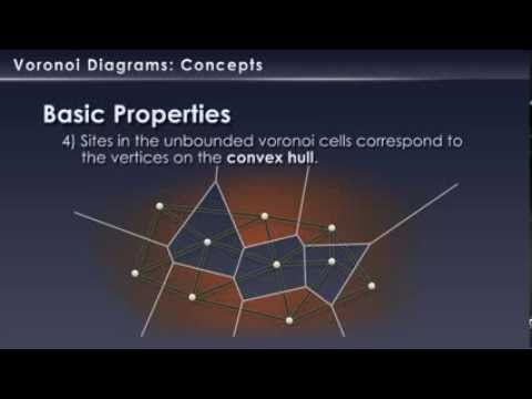 Voronoi       Diagram    Intro Part 1  Basic Concepts  YouTube
