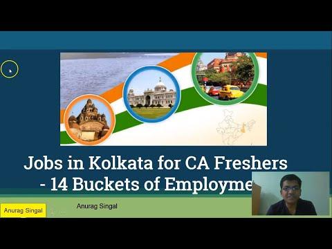 Jobs in Kolkata for CA Freshers _14 Buckets of Employment