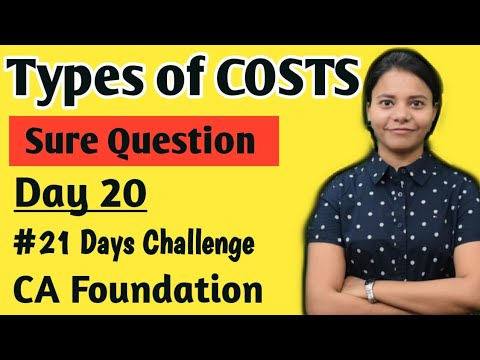 Chapter 3.7 - Types of Costs -Theory of Costs - Theory of Production and Costs - CA Foundation