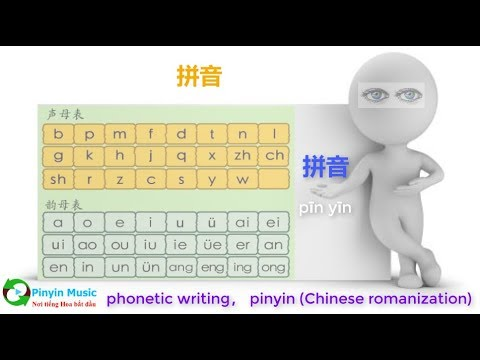 Short-term Spoken Chinese:Lesson 0 - Pinyin.