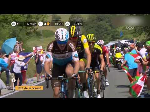 Tour de France 2018 Stage 16 Final Kilometers