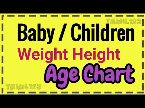Children Babies Weight Height According To Age Chart