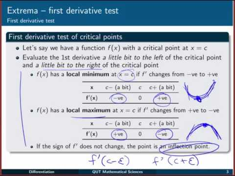 how to find extrema with first derivative test