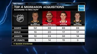 NHL Tonight:  Twitter questions and answers  Mar 13,  2019