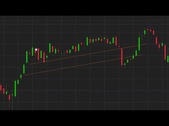 Chart Annotations in ELANA Global Trader