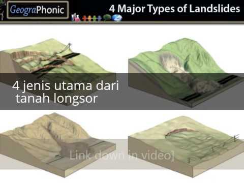 a look at the types of landslides and examples of major landslides Earthquake triggered landslides in california by matt drahnak table of contents abstract 1 introduction 1-3 types of landslides 4-7 geomorphology 8 landslides.