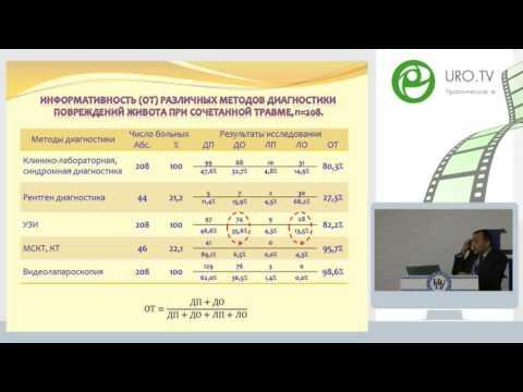 Рашидов М М - Видеолапароскопия в диагностике и лечении закрытой травмы мочевого пузыря