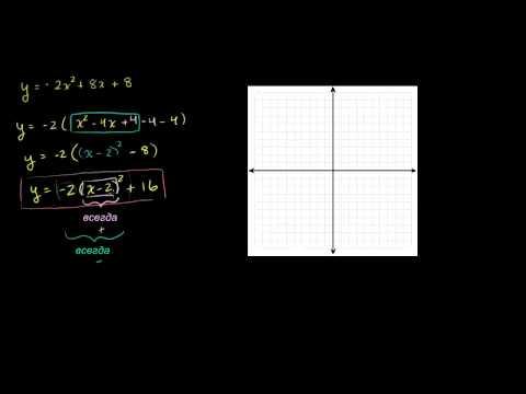 Как найти ось симметрии графика