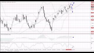 Еженедельный аналитический обзор финансового рынка от 26.08.2013(, 2013-08-26T12:56:13.000Z)