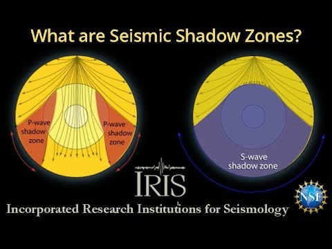 Seismic Shadow Zones—Introduction to P & S wave shadow zones
