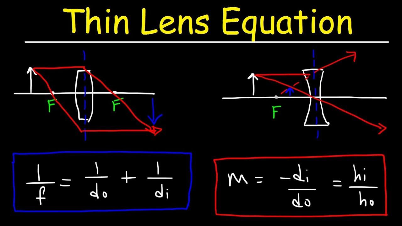 thin lens equation optics converging lens diverging lens physics [ 1280 x 720 Pixel ]