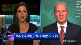 Fed Made Everything Worse and Rate Hike Will Prove It