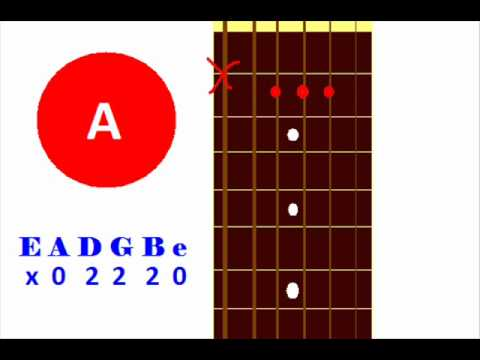 Foster The People - Pumped Up Kicks guitar chords - YouTube