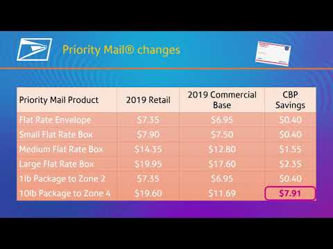 USPS Rate Change Highlights – January 2019