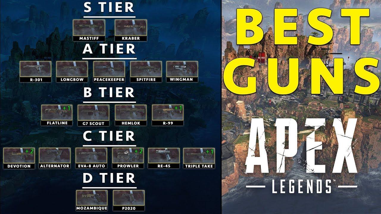 Apex Legends Best Guns Tier List