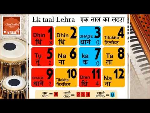 Ek taal lehra/nagma for practicing teen taal - एक ताल के अभ्यास के लिए लहरा/नगमा